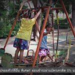 ภัยเงียบสนามเด็กเล่น ตาย-เจ็บปีละ 3 หมื่น! (28.07.2560)