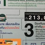 """งานเสวนา """"เด็กและเยาวชนไทย รู้คิด รู้เท่าทัน สร้างสรรค์เทคโนโลยี""""  ( 10 ม.ค.2561 )"""